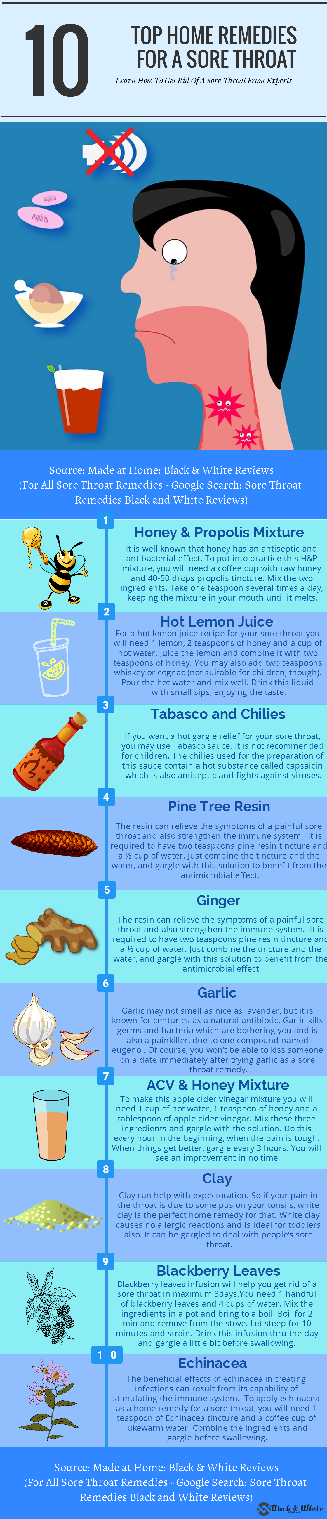 Home remedies for a sore throat (TOP 10) Infographic