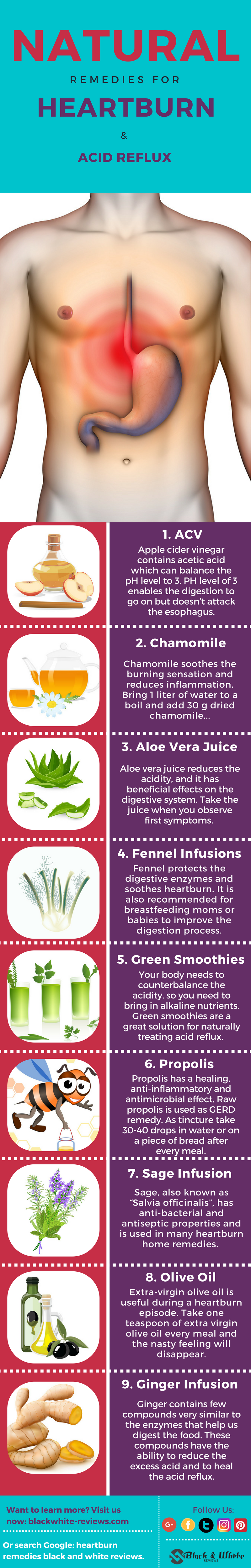 home remedies for heartburn and severe acid reflux- infographic