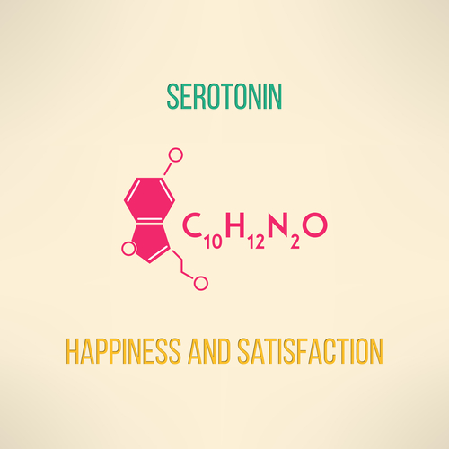 Serotonin - how to stop binge eating